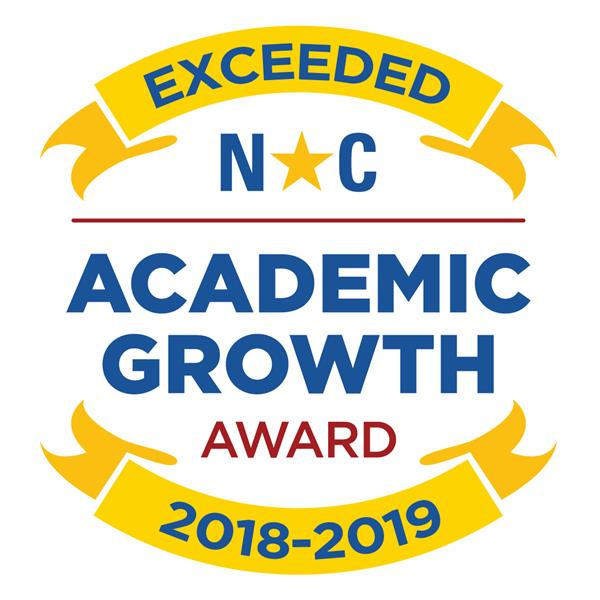 Exceeded Academic Growth 2018-2019